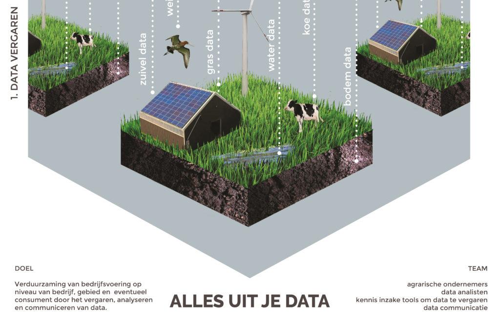 infographic-Roel-Alles-uit-je-data-e1521904721328-1024x661